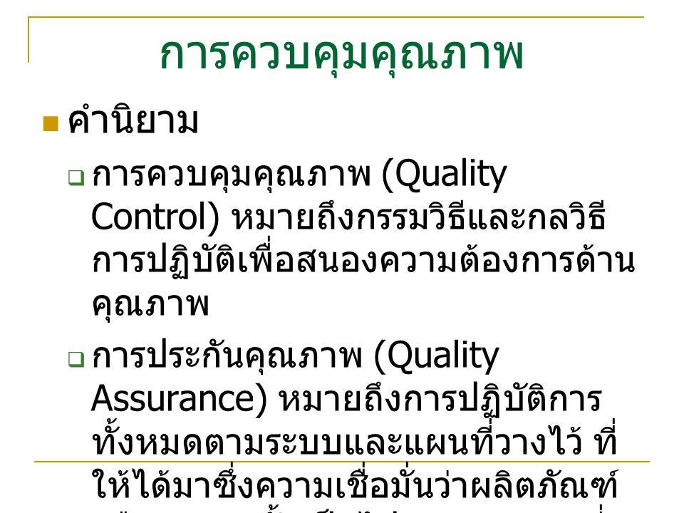 การควบคุมคุณภาพ คำนิยาม  การควบคุมคุณภาพ (Quality Control) หมายถึงกรรมวิธีและกลวิธี การปฏิบัติเพื่อสนองความต้องการด้าน คุณภาพ  การประกันคุณภาพ (Quality Assurance) หมายถึงการปฏิบัติการ ทั้งหมดตามระบบและแผนที่วางไว้ ที่ ให้ได้มาซึ่งความเชื่อมั่นว่าผลิตภัณฑ์ หรือ บริการนั้นเป็นไปตามคุณภาพที่ ต้องการ