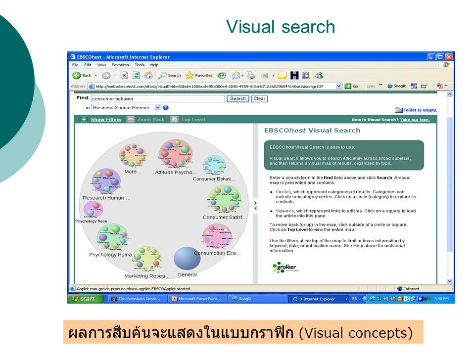 Visual search ผลการสืบค้นจะแสดงในแบบกราฟิก (Visual concepts)