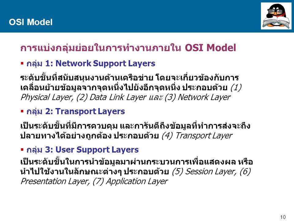10 Proprietary and Confidential to Accenture OSI Model การแบ่งกลุ่มย่อยในการทำงานภายใน OSI Model  กลุ่ม 1: Network Support Layers ระดับชั้นที่สนับสนุนงานด้านเครือข่าย โดยจะเกี่ยวข้องกับการ เคลื่อนย้ายข้อมูลจากจุดหนึ่งไปยังอีกจุดหนึ่ง ประกอบด้วย (1) Physical Layer, (2) Data Link Layer และ (3) Network Layer  กลุ่ม 2: Transport Layers เป็นระดับชั้นที่มีการควบคุม และการันตีถึงข้อมูลที่ทำการส่งจะถึง ปลายทางได้อย่างถูกต้อง ประกอบด้วย (4) Transport Layer  กลุ่ม 3: User Support Layers เป็นระดับชั้นในการนำข้อมูลมาผ่านกระบวนการเพื่อแสดงผล หรือ นำไปใช้งานในลักษณะต่างๆ ประกอบด้วย (5) Session Layer, (6) Presentation Layer, (7) Application Layer