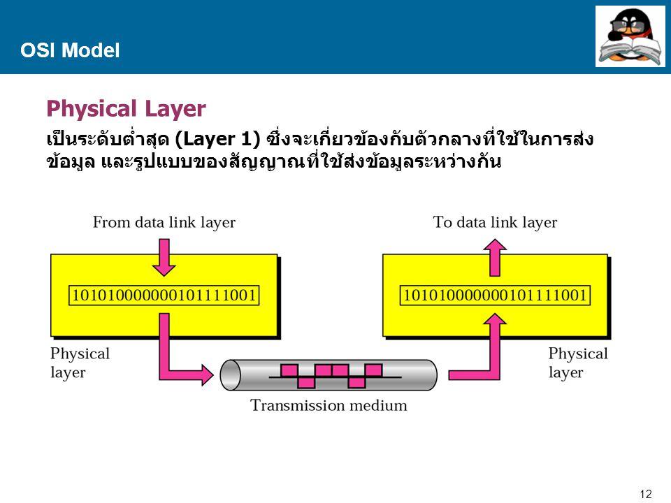 12 Proprietary and Confidential to Accenture OSI Model Physical Layer เป็นระดับต่ำสุด (Layer 1) ซึ่งจะเกี่ยวข้องกับตัวกลางที่ใช้ในการส่ง ข้อมูล และรูปแบบของสัญญาณที่ใช้ส่งข้อมูลระหว่างกัน
