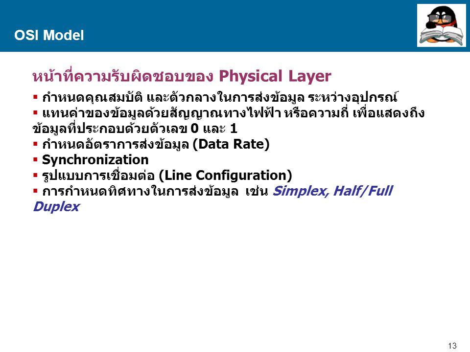 14 Proprietary and Confidential to Accenture OSI Model ตัวอย่างอุปกรณ์เชื่อมต่อในระดับ Physical Layer (a) Category 3 UTP.