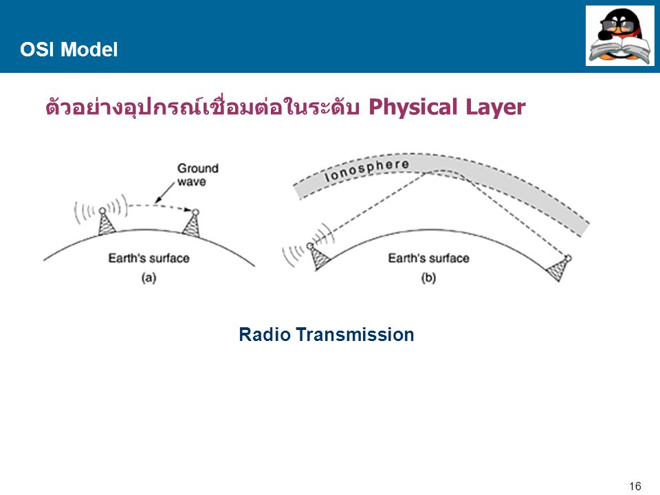 16 Proprietary and Confidential to Accenture OSI Model ตัวอย่างอุปกรณ์เชื่อมต่อในระดับ Physical Layer Radio Transmission