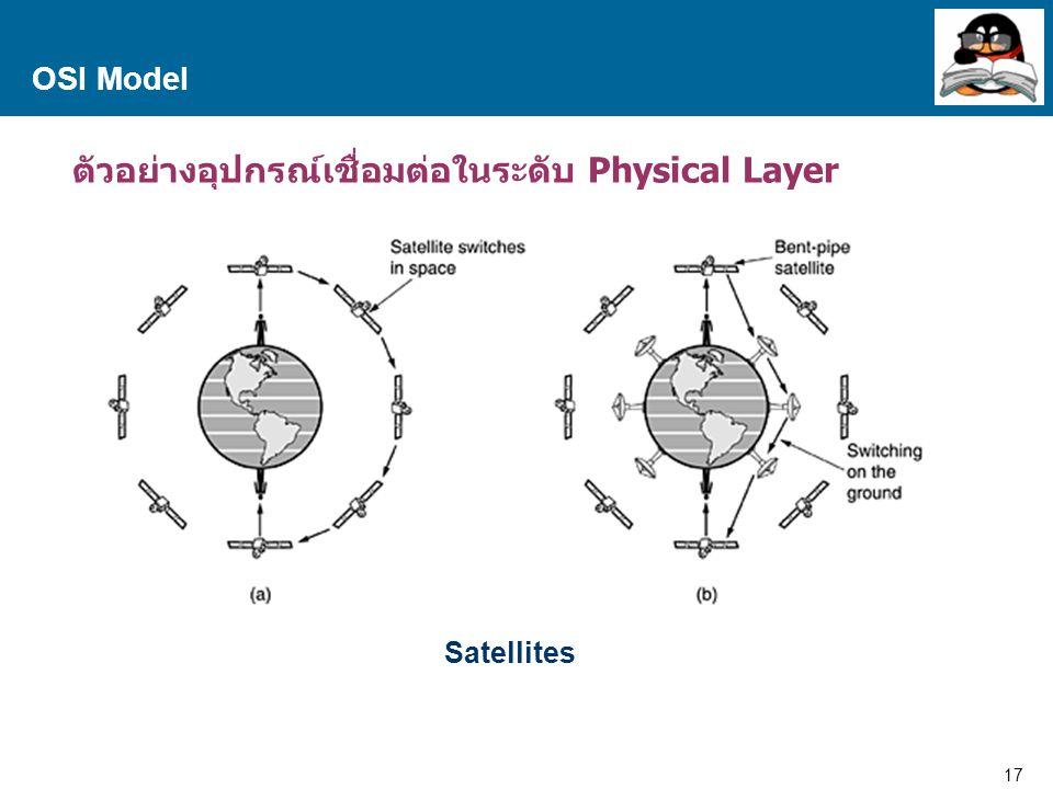 17 Proprietary and Confidential to Accenture OSI Model ตัวอย่างอุปกรณ์เชื่อมต่อในระดับ Physical Layer Satellites