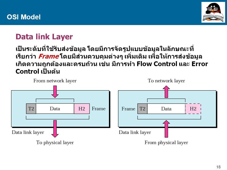 18 Proprietary and Confidential to Accenture OSI Model Data link Layer เป็นระดับที่ใช้รับส่งข้อมูล โดยมีการจัดรูปแบบข้อมูลในลักษณะที่ เรียกว่า Frame โดยมีส่วนควบคุมต่างๆ เพิ่มเติม เพื่อให้การส่งข้อมูล เกิดความถูกต้องและครบถ้วน เช่น มีการทำ Flow Control และ Error Control เป็นต้น