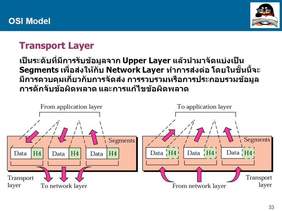 33 Proprietary and Confidential to Accenture OSI Model Transport Layer เป็นระดับที่มีการรับข้อมูลจาก Upper Layer แล้วนำมาจัดแบ่งเป็น Segments เพื่อส่งให้กับ Network Layer ทำการส่งต่อ โดยในชั้นนี้จะ มีการควบคุมเกี่ยวกับการจัดส่ง การรวบรวมหรือการประกอบรวมข้อมูล การดักจับข้อผิดพลาด และการแก้ไขข้อผิดพลาด