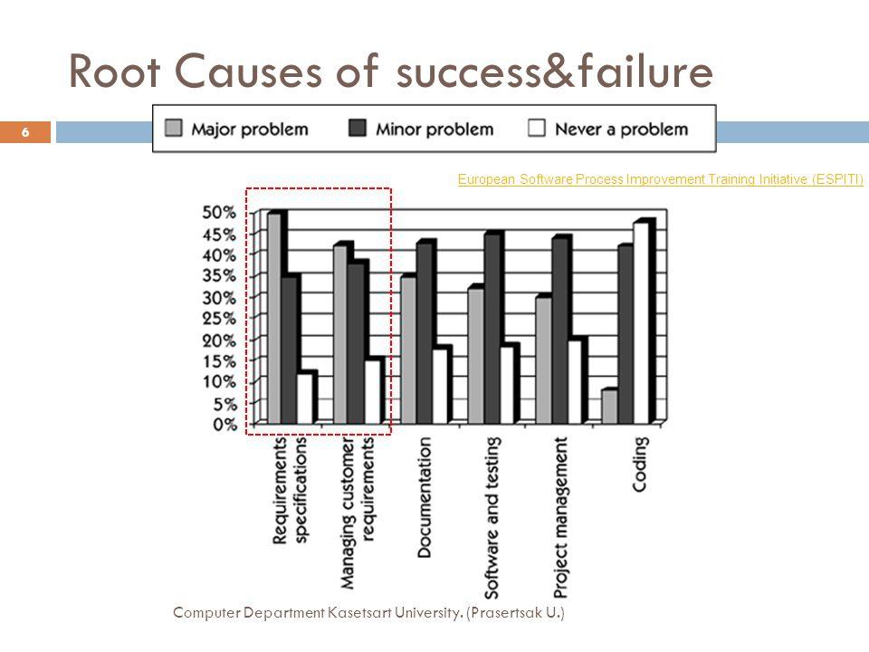 Root Causes of success&failure Computer Department Kasetsart University. (Prasertsak U.) 7
