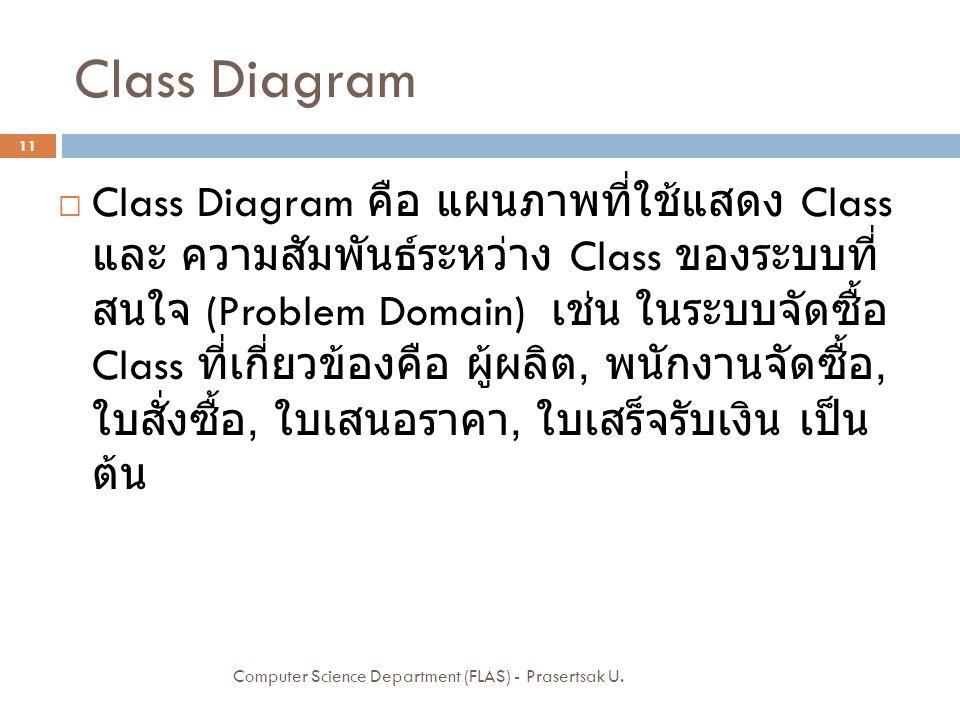 Class Diagram  Class Diagram คือ แผนภาพที่ใช้แสดง Class และ ความสัมพันธ์ระหว่าง Class ของระบบที่ สนใจ (Problem Domain) เช่น ในระบบจัดซื้อ Class ที่เก