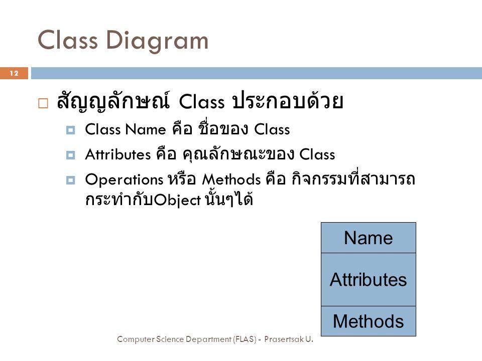 Class Diagram  สัญญลักษณ์ Class ประกอบด้วย  Class Name คือ ชื่อของ Class  Attributes คือ คุณลักษณะของ Class  Operations หรือ Methods คือ กิจกรรมที
