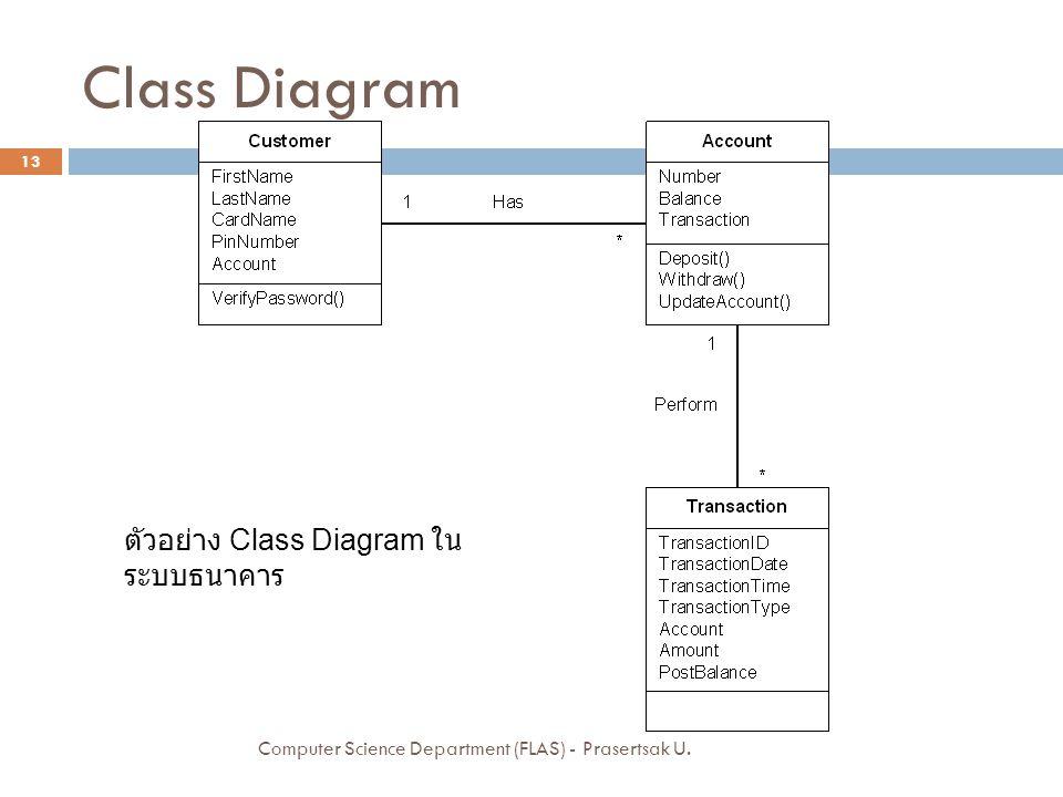Class Diagram ตัวอย่าง Class Diagram ใน ระบบธนาคาร 13 Computer Science Department (FLAS) - Prasertsak U.