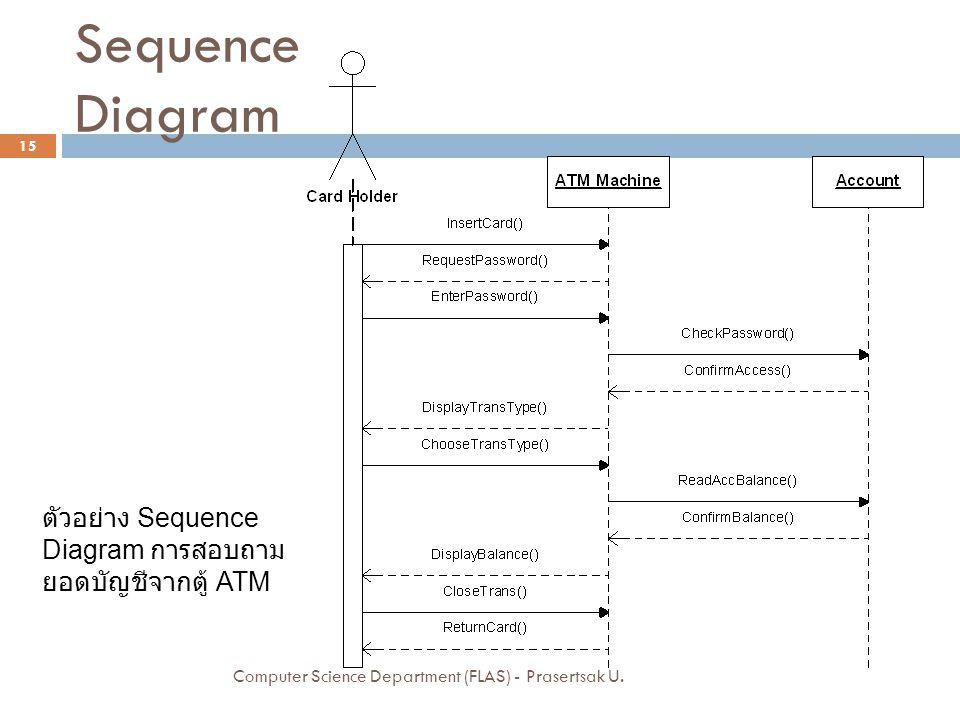 Sequence Diagram ตัวอย่าง Sequence Diagram การสอบถาม ยอดบัญชีจากตู้ ATM 15 Computer Science Department (FLAS) - Prasertsak U.