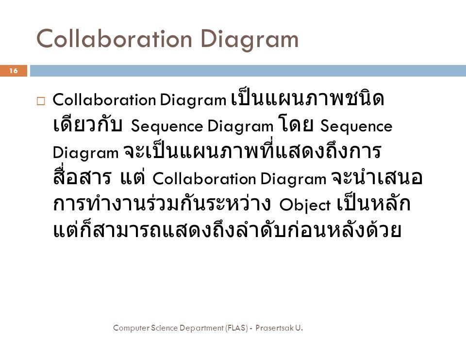 Collaboration Diagram  Collaboration Diagram เป็นแผนภาพชนิด เดียวกับ Sequence Diagram โดย Sequence Diagram จะเป็นแผนภาพที่แสดงถึงการ สื่อสาร แต่ Coll