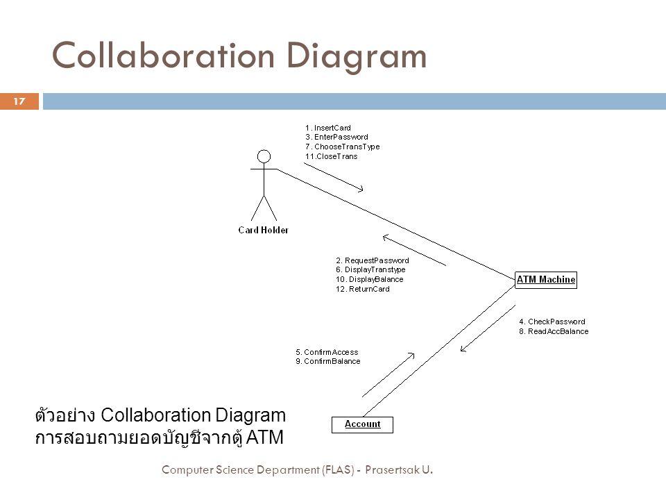Collaboration Diagram ตัวอย่าง Collaboration Diagram การสอบถามยอดบัญชีจากตู้ ATM 17 Computer Science Department (FLAS) - Prasertsak U.