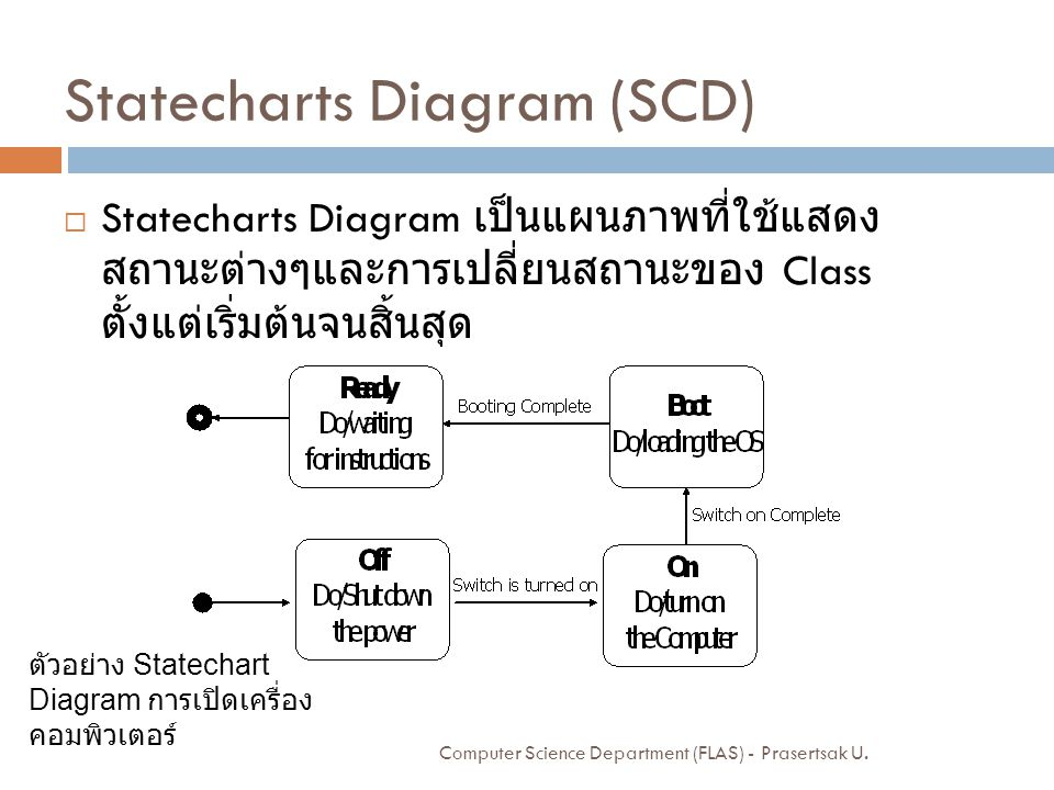 Statecharts Diagram (SCD)  Statecharts Diagram เป็นแผนภาพที่ใช้แสดง สถานะต่างๆและการเปลี่ยนสถานะของ Class ตั้งแต่เริ่มต้นจนสิ้นสุด ตัวอย่าง Statechar
