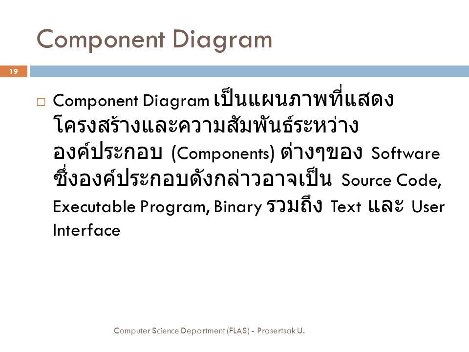 Component Diagram  Component Diagram เป็นแผนภาพที่แสดง โครงสร้างและความสัมพันธ์ระหว่าง องค์ประกอบ ( Components ) ต่างๆของ Software ซึ่งองค์ประกอบดังก