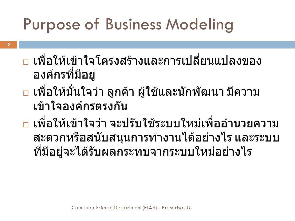 Software Engineering Technique  Object-Oriented visual modeling techniques have become common for new software projects  Unified Modeling Language (UML) เป็นภาษา รูปภาพมาตรฐาน (Standard Modeling Language) สำหรับใช้ในการสร้างโมเดลเชิงวัตถุ เป็น เสมือนพิมพ์เขียวที่แสดงภาพรวมของระบบ ทั้งหมด โดยจะแสดงในรูปแบบของแผนภาพ (Diagram) เพื่อให้เกิดความเข้าใจที่ตรงกัน ระหว่างผู้ออกแบบระบบ, โปรแกรมเมอร์และ ผู้ใช้งาน 3 Computer Science Department (FLAS) - Prasertsak U.