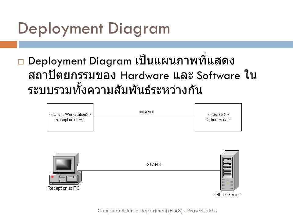 Deployment Diagram  Deployment Diagram เป็นแผนภาพที่แสดง สถาปัตยกรรมของ Hardware และ Software ใน ระบบรวมทั้งความสัมพันธ์ระหว่างกัน 21 Computer Scienc
