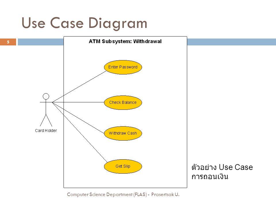 Collaboration Diagram  Collaboration Diagram เป็นแผนภาพชนิด เดียวกับ Sequence Diagram โดย Sequence Diagram จะเป็นแผนภาพที่แสดงถึงการ สื่อสาร แต่ Collaboration Diagram จะนำเสนอ การทำงานร่วมกันระหว่าง Object เป็นหลัก แต่ก็สามารถแสดงถึงลำดับก่อนหลังด้วย 16 Computer Science Department (FLAS) - Prasertsak U.