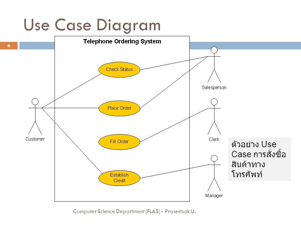 แบบฝึกหัด จงสร้าง Use Case Diagram ของระบบห้องสมุดใน มหาวิทยาลัยแห่งหนึ่ง ซึ่งผู้เข้าใช้บริการได้แก่ นักศึกษา อาจารย์ และพนักงานของมหาวิทยาลัย ในกระบวนการทำงาน เจ้าหน้าที่ห้องสมุดจะทำหน้าที่ ให้บริการยืม / คืนหนังสือแก่บุคคลดังกล่าว นอกจากนี้ยัง จะต้องจัดการกับทรัพยากรในห้องสมุด เช่น การเพิ่ม, แก้ไข, ลบข้อมูลหนังสือและวารสาร รวมทั้งข้อมูล เกี่ยวกับสมาชิกของห้องสมุดอีกด้วย ทุกเดือน เจ้าหน้าที่ห้องสมุดจะต้องทำรายงานต่างๆ ส่ง ให้กับผู้อำนวยการศูนย์สารสนเทศ เช่น รายงานจำนวน สมาชิก, รายงานจำนวนหนังสือและวารสารใหม่, รายงาน การยืม / คืนหนังสือ, รายงานค่าปรับล่าช้า เป็นต้น 27 Computer Science Department (FLAS) - Prasertsak U.