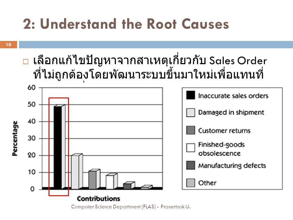 2: Understand the Root Causes  เลือกแก้ไขปัญหาจากสาเหตุเกี่ยวกับ Sales Order ที่ไม่ถูกต้องโดยพัฒนาระบบขึ้นมาใหม่เพื่อแทนที่ ระบบเดิมที่ทำอยู่ Computer Science Department (FLAS) - Prasertsak U.
