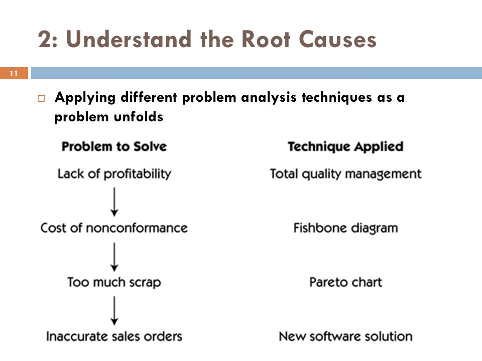 2: Understand the Root Causes  Applying different problem analysis techniques as a problem unfolds Computer Science Department (FLAS) - Prasertsak U.