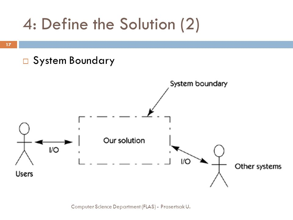 4: Define the Solution (2)  System Boundary Computer Science Department (FLAS) - Prasertsak U. 17