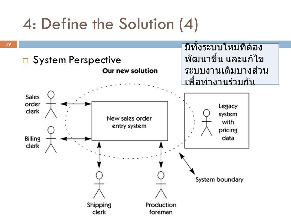 4: Define the Solution (4)  System Perspective Computer Science Department (FLAS) - Prasertsak U.