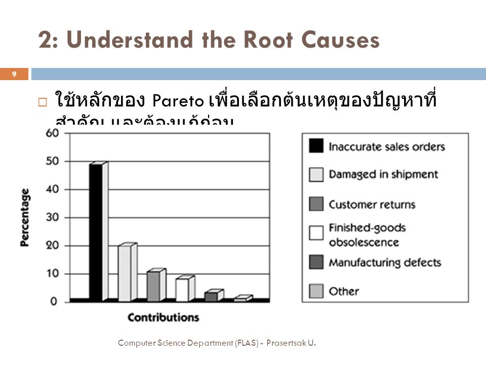 2: Understand the Root Causes  ใช้หลักของ Pareto เพื่อเลือกต้นเหตุของปัญหาที่ สำคัญ และต้องแก้ก่อน Computer Science Department (FLAS) - Prasertsak U.