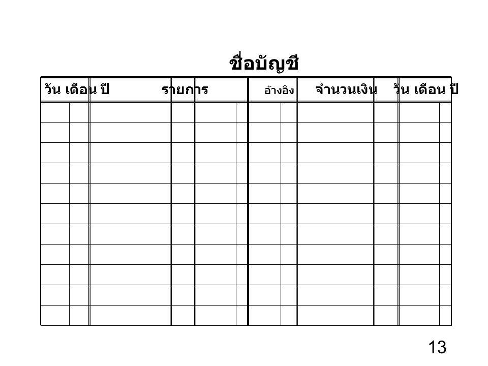 13 ชื่อบัญชี เลขที่ …... วัน เดือน ปี รายการ อ้างอิง จำนวนเงิน