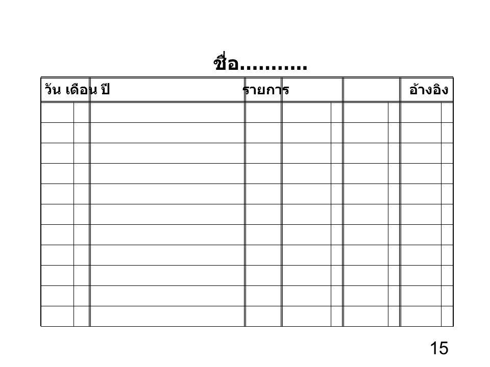15 ชื่อ ……….. เลขที่ …... วัน เดือน ปี รายการ อ้างอิง เดบิต เครดิต คงเหลือ