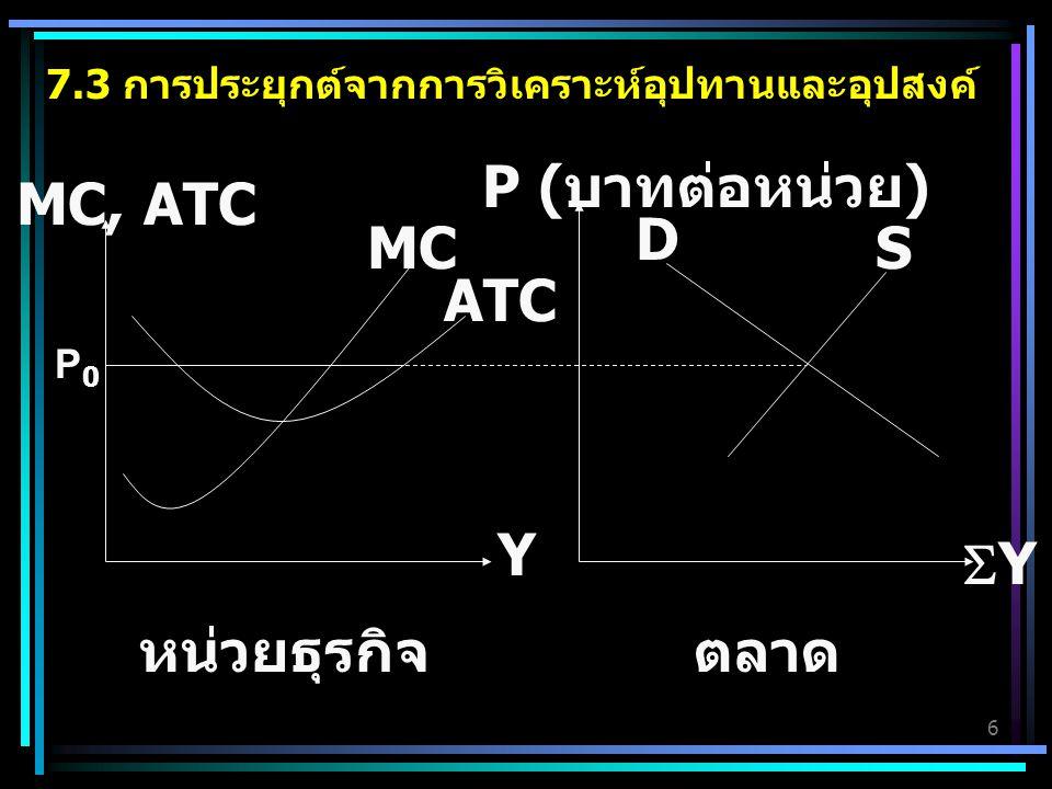 6 หน่วยธุรกิจตลาด YY MC ATC S P ( บาทต่อหน่วย ) MC, ATC Y P0P0 D 7.3 การประยุกต์จากการวิเคราะห์อุปทานและอุปสงค์