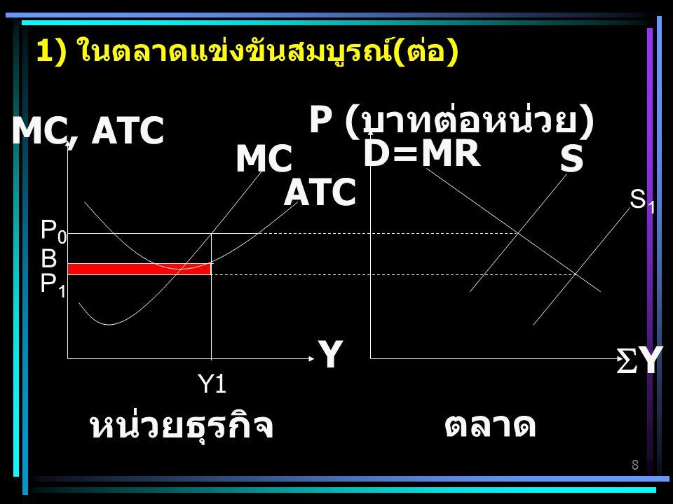 8 1) ในตลาดแข่งขันสมบูรณ์(ต่อ) หน่วยธุรกิจ ตลาด S1S1 MC ATC S P ( บาทต่อหน่วย ) MC, ATC Y YY P0P0 D=MR B P1P1 Y1Y1