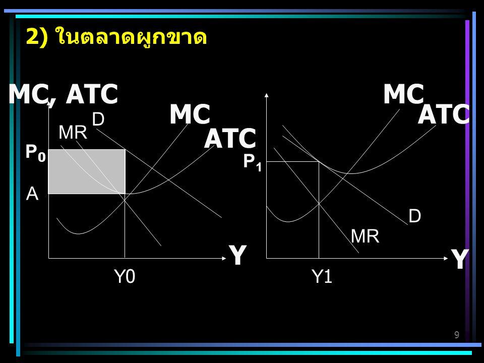 9 2) ในตลาดผูกขาด D P1P1 MC, ATC Y Y P0P0 MR MC ATC A MC ATC MR D Y0Y0Y1Y1