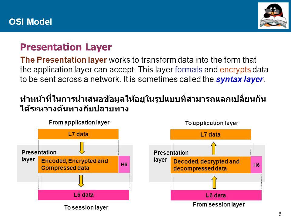 6 Proprietary and Confidential to Accenture OSI Model Application Layer เป็นระดับบนสุดที่ใกล้ชิดกับผู้ใช้มากที่สุด ซึ่งจะเกี่ยวข้องกับ Software ต่างๆ ที่ผู้ใช้ ใช้งานเพื่อติดต่อสื่อสาร เช่น FTP, Email, Internet Browser เป็นต้น