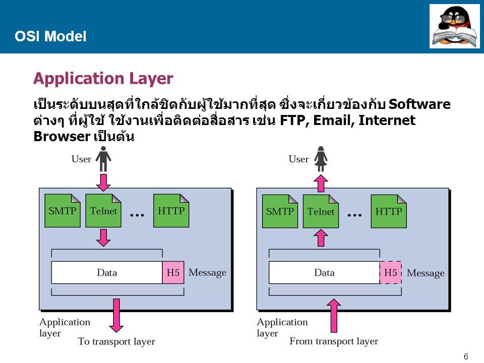 6 Proprietary and Confidential to Accenture OSI Model Application Layer เป็นระดับบนสุดที่ใกล้ชิดกับผู้ใช้มากที่สุด ซึ่งจะเกี่ยวข้องกับ Software ต่างๆ