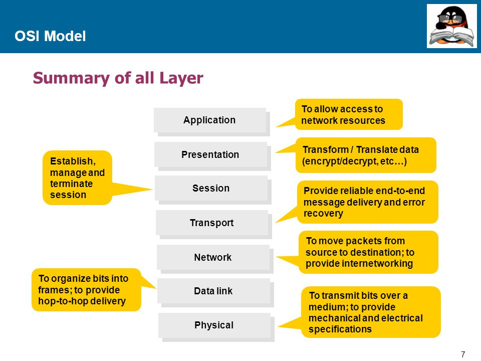 7 Proprietary and Confidential to Accenture OSI Model Summary of all Layer Application Presentation Session Transport Network Data link Physical To allow access to network resources Transform / Translate data (encrypt/decrypt, etc…) Establish, manage and terminate session Provide reliable end-to-end message delivery and error recovery To move packets from source to destination; to provide internetworking To organize bits into frames; to provide hop-to-hop delivery To transmit bits over a medium; to provide mechanical and electrical specifications