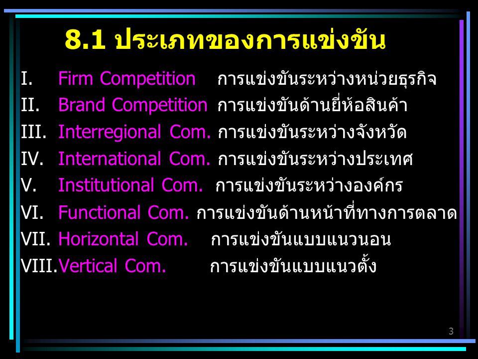 3 I.Firm Competition การแข่งขันระหว่างหน่วยธุรกิจ II.Brand Competition การแข่งขันด้านยี่ห้อสินค้า III.Interregional Com.