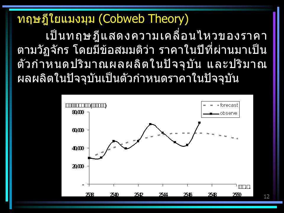 12 ทฤษฎีใยแมงมุม (Cobweb Theory) เป็นทฤษฎีแสดงความเคลื่อนไหวของราคา ตามวัฏจักร โดยมีข้อสมมติว่า ราคาในปีที่ผ่านมาเป็น ตัวกำหนดปริมาณผลผลิตในปัจจุบัน และปริมาณ ผลผลิตในปัจจุบันเป็นตัวกำหนดราคาในปัจจุบัน