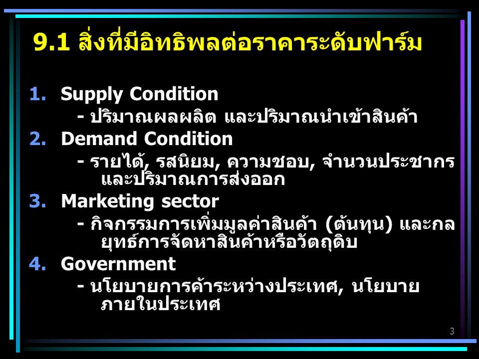 3 1.Supply Condition - ปริมาณผลผลิต และปริมาณนำเข้าสินค้า 2.Demand Condition - รายได้, รสนิยม, ความชอบ, จำนวนประชากร และปริมาณการส่งออก 3.Marketing sector - กิจกรรมการเพิ่มมูลค่าสินค้า (ต้นทุน) และกล ยุทธ์การจัดหาสินค้าหรือวัตถุดิบ 4.Government - นโยบายการค้าระหว่างประเทศ, นโยบาย ภายในประเทศ 9.1 สิ่งที่มีอิทธิพลต่อราคาระดับฟาร์ม