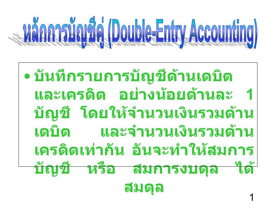 12 ผังบัญชี (Chart of Account) การจัดหมวดหมู่ และเลขที่บัญชี หนี้สิน 2000 - 2999 – หนี้สินหมุนเวียน / หนี้สินระยะสั้น 2100 - 2199 – หนี้สินระยะยาว 2200 - 2299 – หนี้สินอื่น 2300- 2399