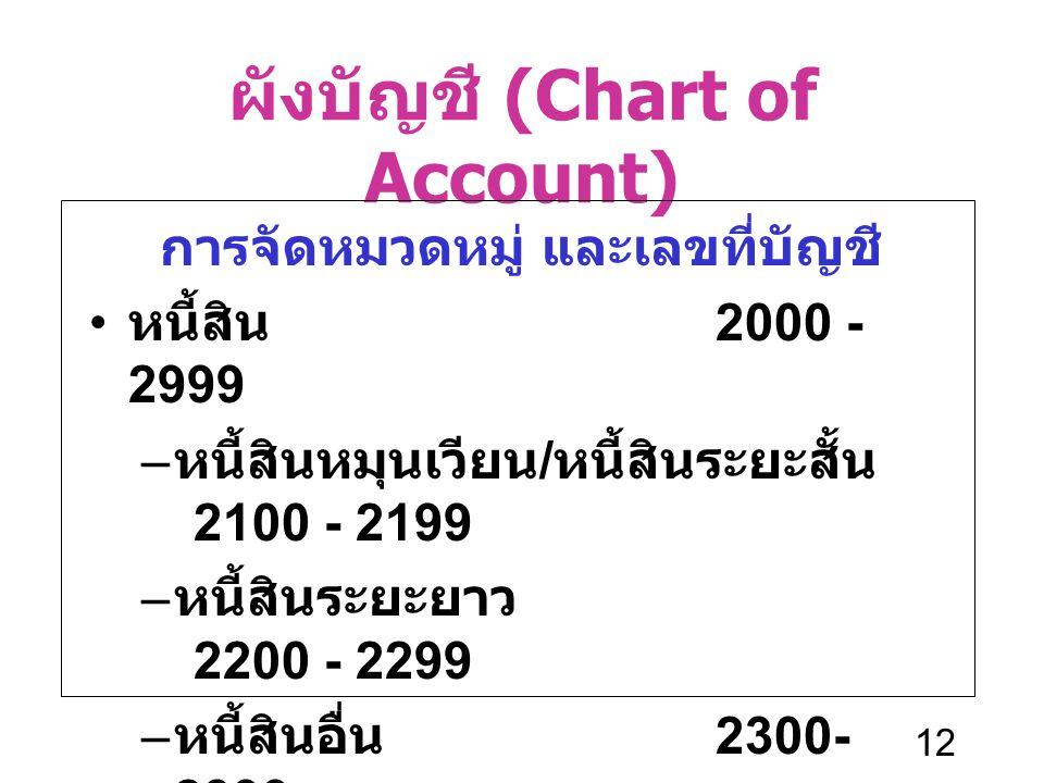 12 ผังบัญชี (Chart of Account) การจัดหมวดหมู่ และเลขที่บัญชี หนี้สิน 2000 - 2999 – หนี้สินหมุนเวียน / หนี้สินระยะสั้น 2100 - 2199 – หนี้สินระยะยาว 220