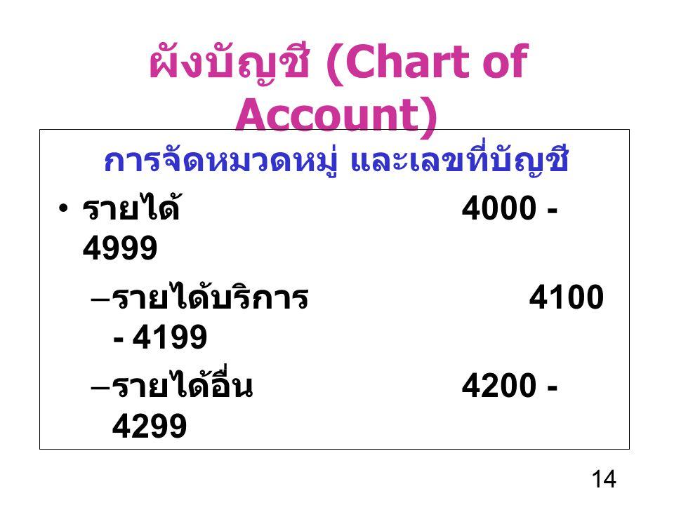 14 ผังบัญชี (Chart of Account) การจัดหมวดหมู่ และเลขที่บัญชี รายได้ 4000 - 4999 – รายได้บริการ 4100 - 4199 – รายได้อื่น 4200 - 4299