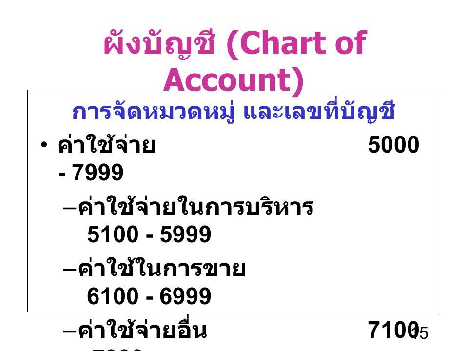 15 ผังบัญชี (Chart of Account) การจัดหมวดหมู่ และเลขที่บัญชี ค่าใช้จ่าย 5000 - 7999 – ค่าใช้จ่ายในการบริหาร 5100 - 5999 – ค่าใช้ในการขาย 6100 - 6999 –