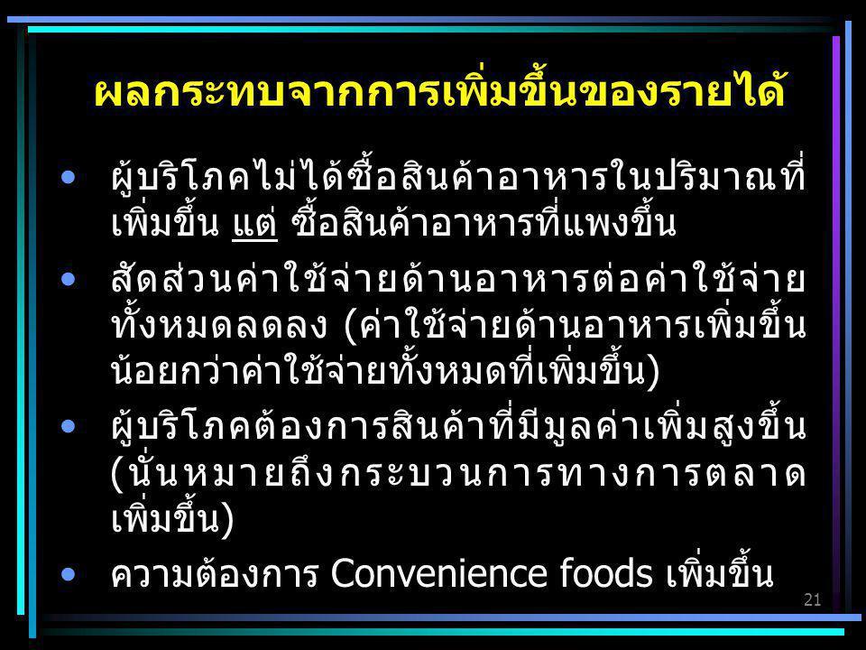 21 ผลกระทบจากการเพิ่มขึ้นของรายได้ ผู้บริโภคไม่ได้ซื้อสินค้าอาหารในปริมาณที่ เพิ่มขึ้น แต่ ซื้อสินค้าอาหารที่แพงขึ้น สัดส่วนค่าใช้จ่ายด้านอาหารต่อค่าใ