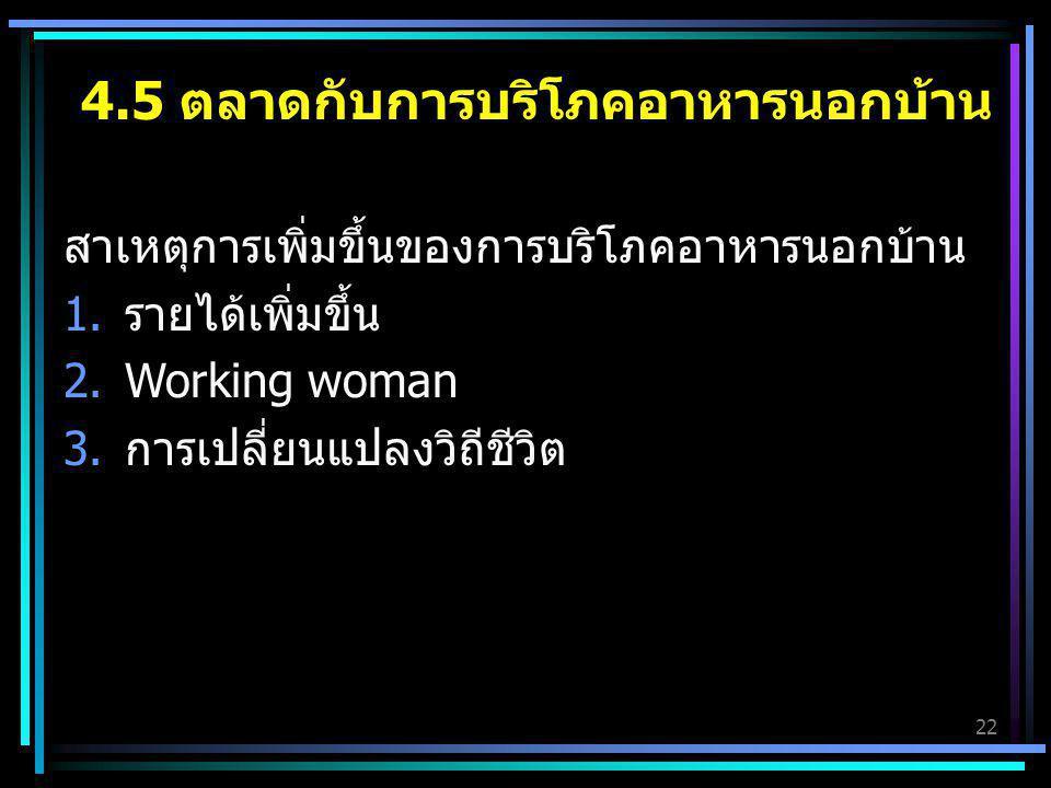 22 4.5 ตลาดกับการบริโภคอาหารนอกบ้าน สาเหตุการเพิ่มขึ้นของการบริโภคอาหารนอกบ้าน 1.รายได้เพิ่มขึ้น 2.Working woman 3.การเปลี่ยนแปลงวิถีชีวิต