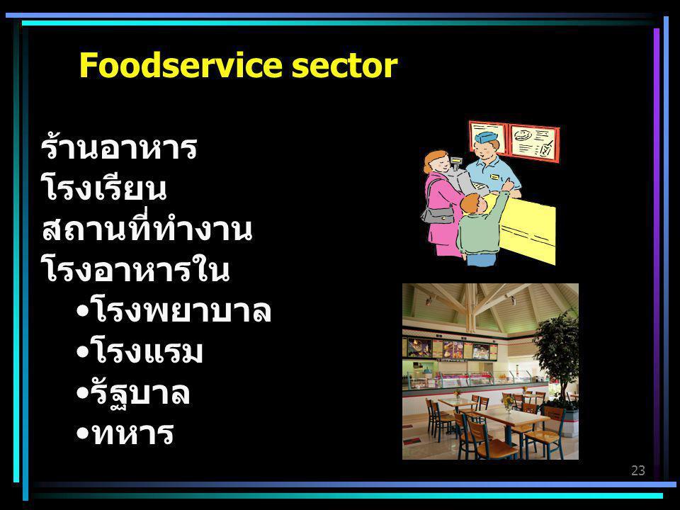 23 Foodservice sector ร้านอาหาร โรงเรียน สถานที่ทำงาน โรงอาหารใน โรงพยาบาล โรงแรม รัฐบาล ทหาร