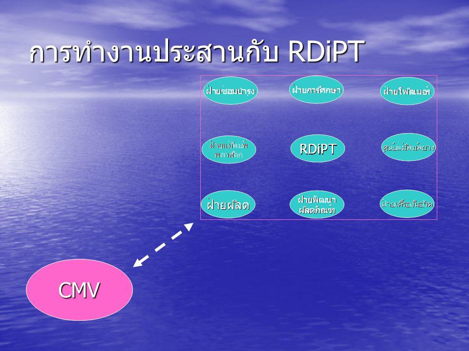 การทำงานประสานกับ RDiPT CMV