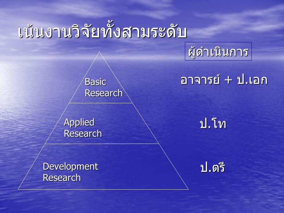 เน้นงานวิจัยทั้งสามระดับ BasicResearch AppliedResearch DevelopmentResearch อาจารย์ + ป.เอก ป.โท ป.ตรี ผู้ดำเนินการ