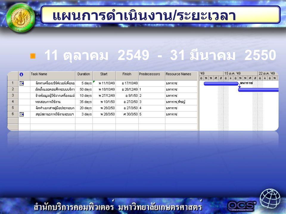 11 ตุลาคม 2549 - 31 มีนาคม 2550 แผนการดำเนินงาน / ระยะเวลา