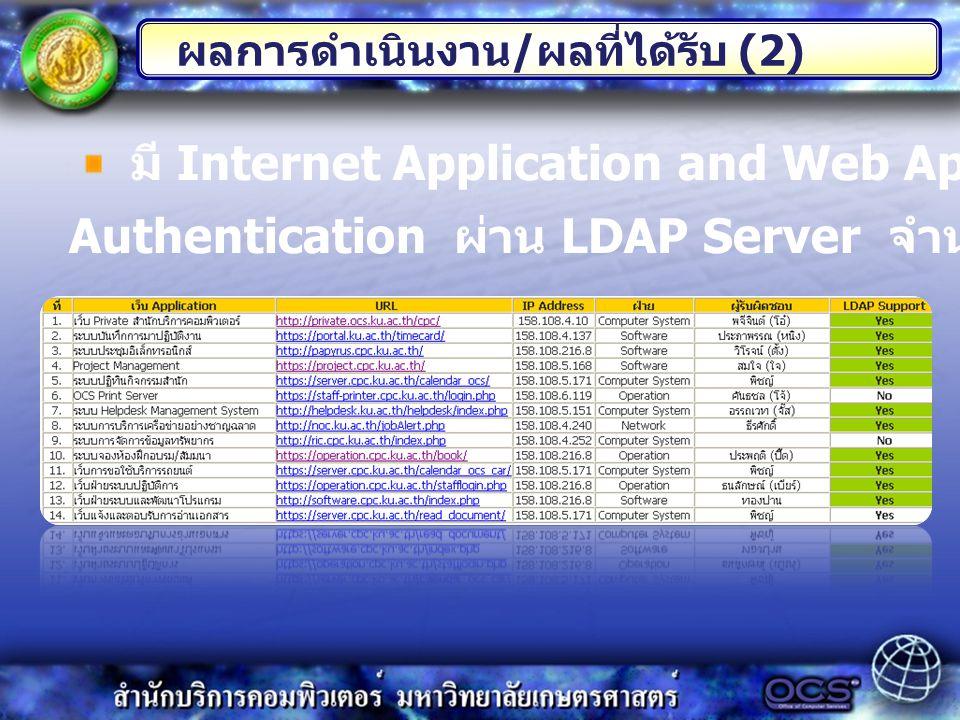 ผลการดำเนินงาน / ผลที่ได้รับ (2) มี Internet Application and Web Application ที่มีการ Authentication ผ่าน LDAP Server จำนวน 14 เว็บ