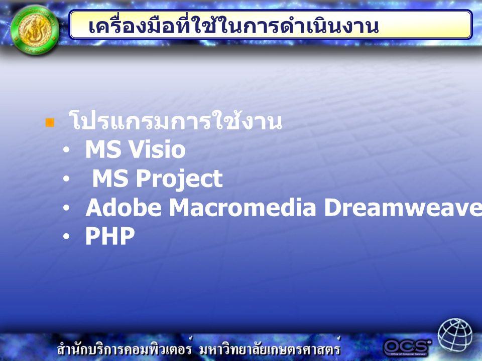 โปรแกรมการใช้งาน MS Visio MS Project Adobe Macromedia Dreamweaver PHP เครื่องมือที่ใช้ในการดำเนินงาน